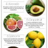 Food and Fitness Friday: Foods For Weight Loss.
